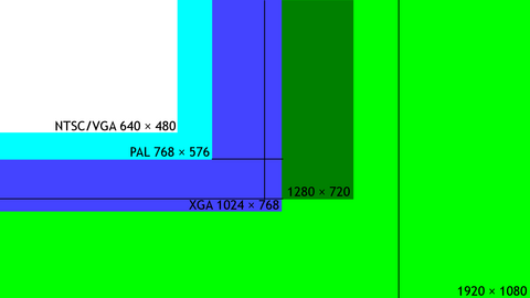 Visual comparison of common TV display resolutions.