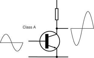 image:Electronic_Amplifier_Class_A.png