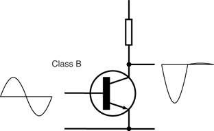 Image:Electronic_Amplifier_Class_B.png
